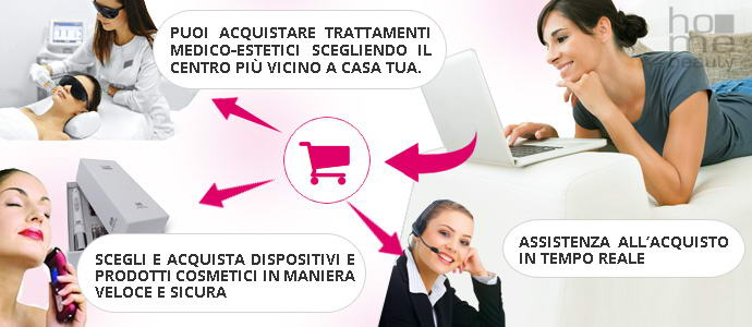 cilclo d'acquisto su home beauty store
